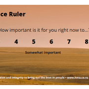 Importance Ruler